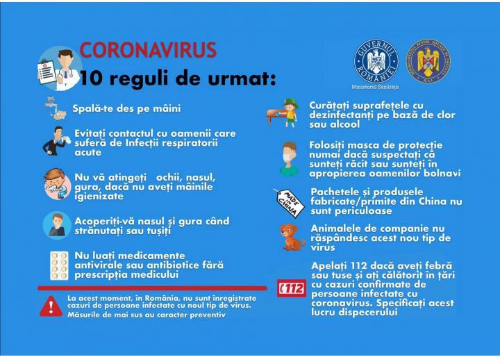 Măsuri de protecție și prevenire a infectării cu COVID-19